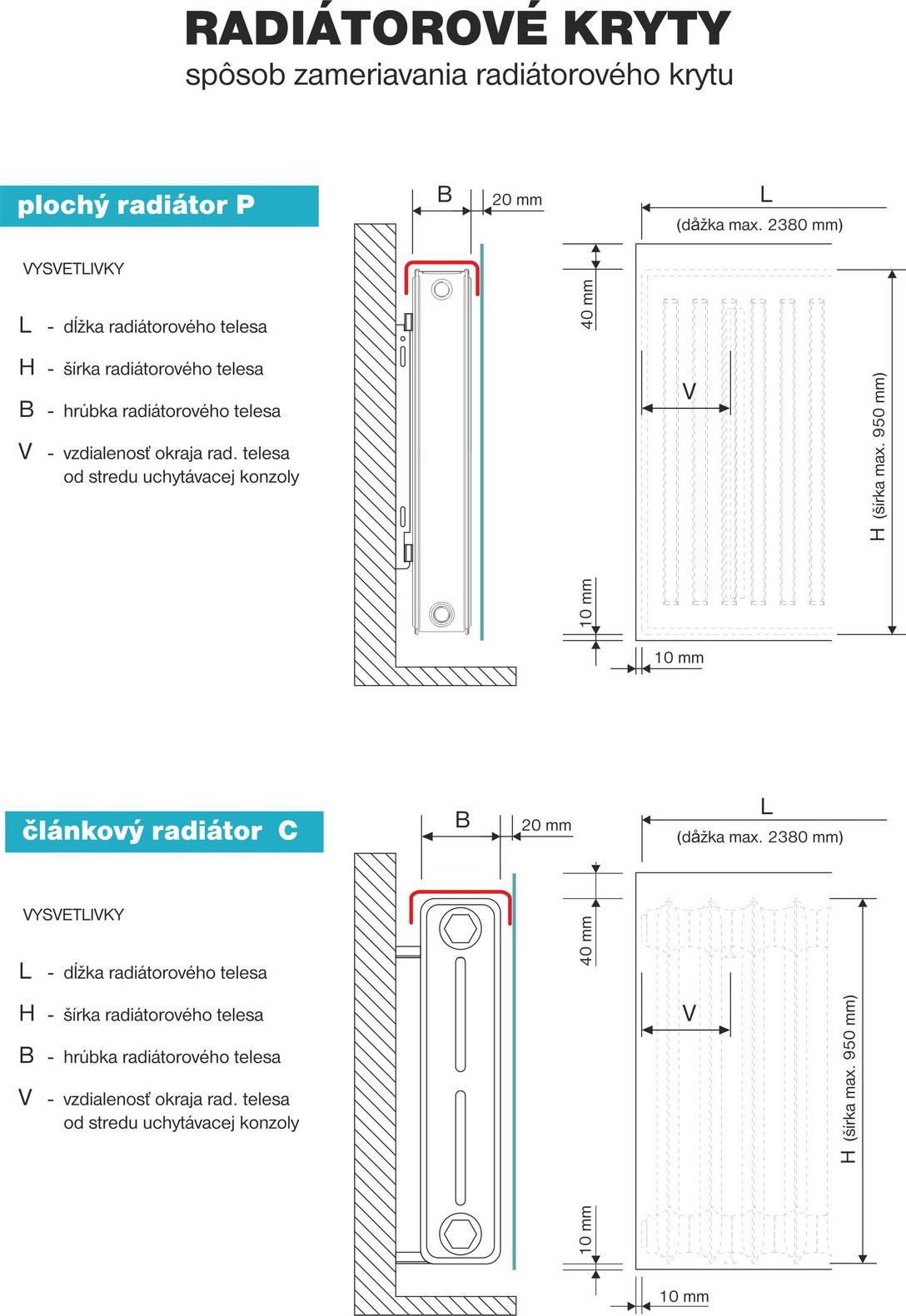 sklenené kryty radiátorov zameranie